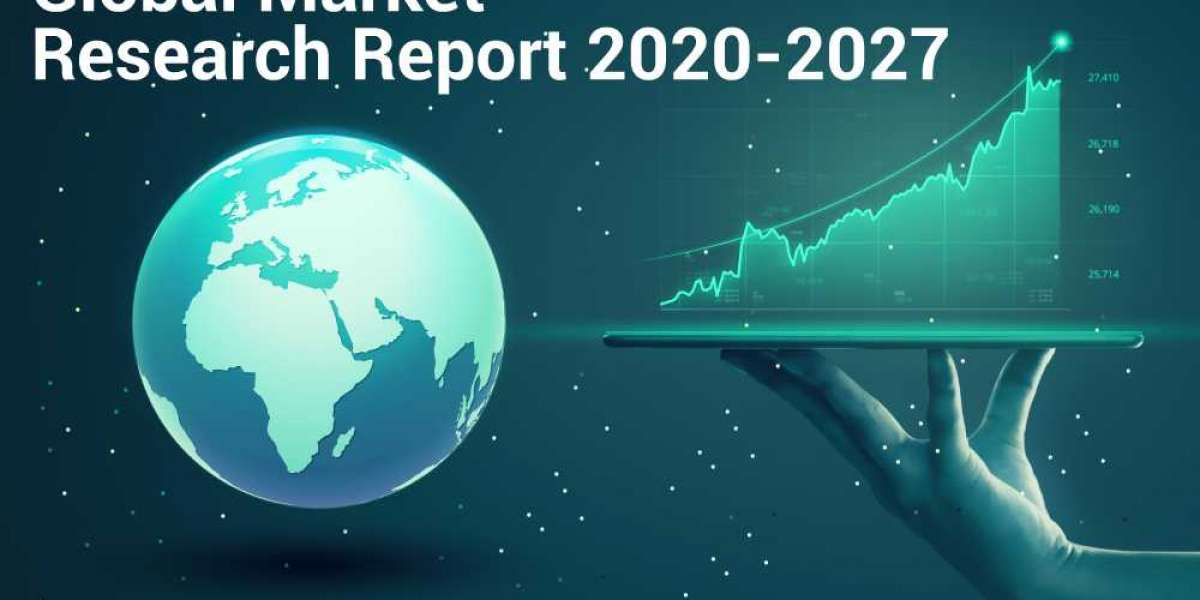 Food Colors Market Research with Size, Growth, Manufacturers, Segments and Forecasts 2027