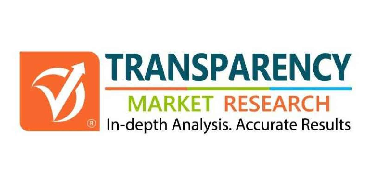 Legionella Testing Market Growth to Remain Steady during the Forecast Period